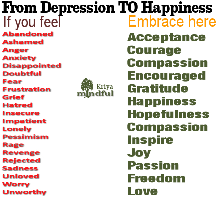 Major Depression Treatment Natural